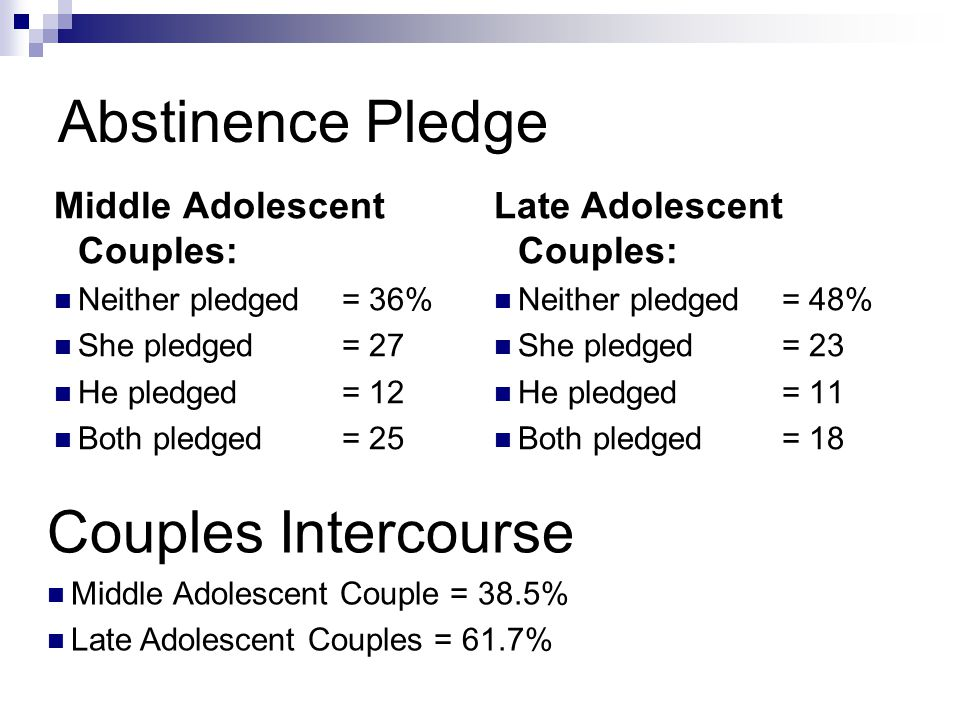 Abstinence Pledge Middle Adolescent Couples: Neither pledged= 36% She pledged= 27 He pledged = 12 Both pledged = 25 Late Adolescent Couples: Neither pledged= 48% She pledged = 23 He pledged= 11 Both pledged= 18 Couples Intercourse Middle Adolescent Couple = 38.5% Late Adolescent Couples = 61.7%