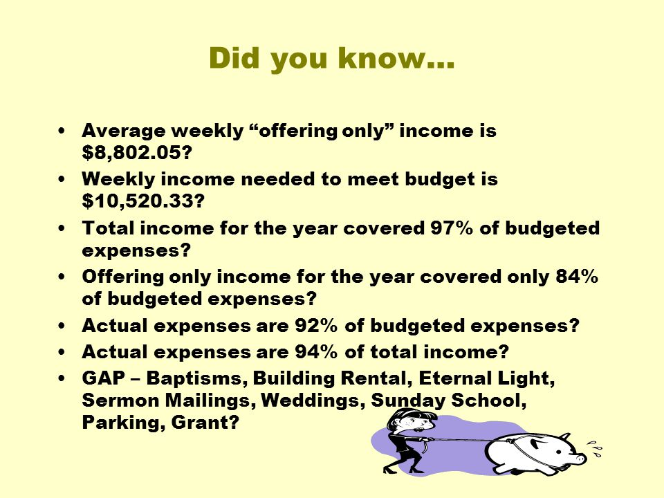 Did you know… Average weekly offering only income is $8,802.05.