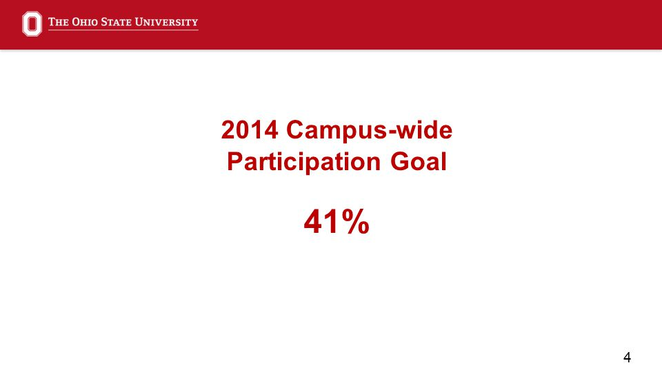 4 2014 Campus-wide Participation Goal 41%