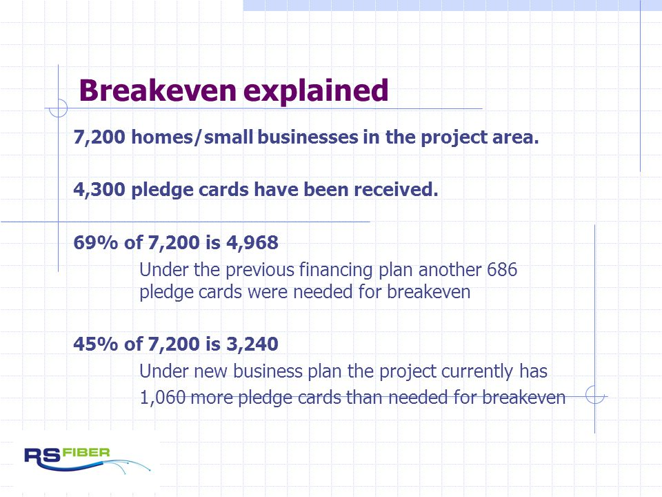 Breakeven explained 7,200 homes/small businesses in the project area.