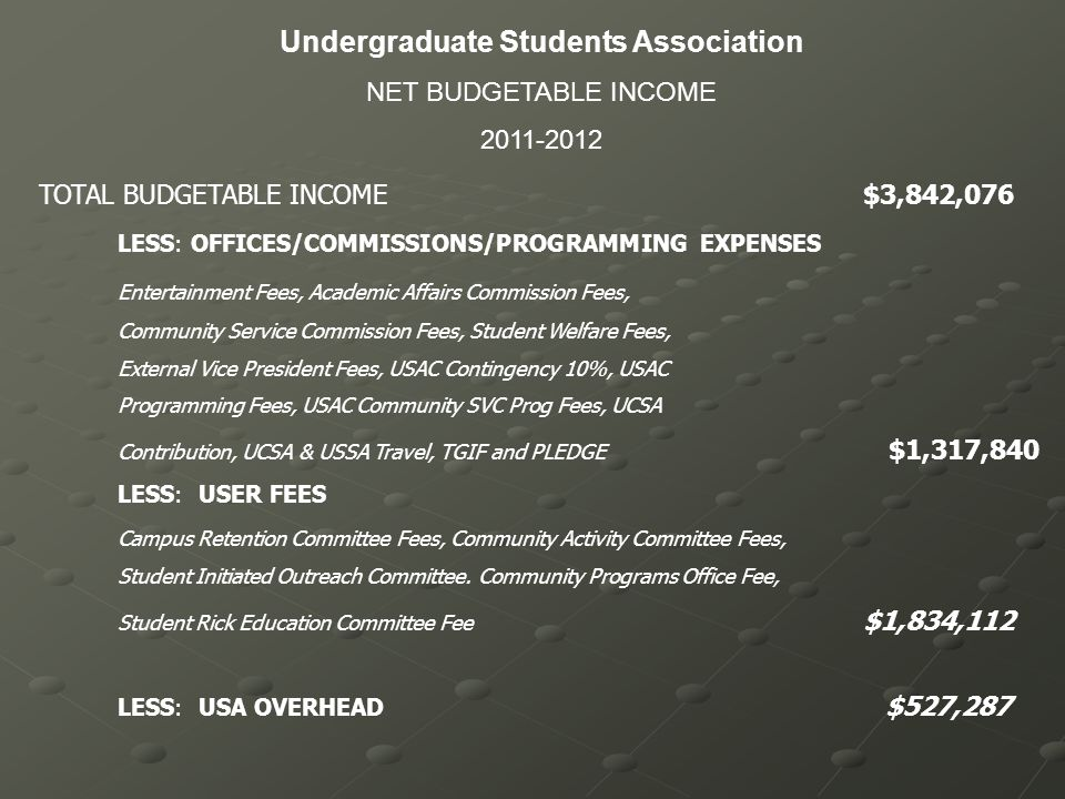Undergraduate Students Association NET BUDGETABLE INCOME 2011-2012 TOTAL BUDGETABLE INCOME$3,842,076 LESS: OFFICES/COMMISSIONS/PROGRAMMING EXPENSES Entertainment Fees, Academic Affairs Commission Fees, Community Service Commission Fees, Student Welfare Fees, External Vice President Fees, USAC Contingency 10%, USAC Programming Fees, USAC Community SVC Prog Fees, UCSA Contribution, UCSA & USSA Travel, TGIF and PLEDGE $1,317,840 LESS: USER FEES Campus Retention Committee Fees, Community Activity Committee Fees, Student Initiated Outreach Committee.