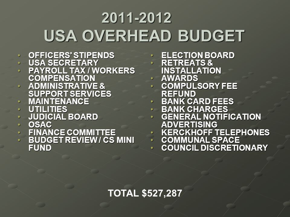 2011-2012 USA OVERHEAD BUDGET OFFICERS STIPENDSOFFICERS STIPENDS USA SECRETARYUSA SECRETARY PAYROLL TAX / WORKERS COMPENSATIONPAYROLL TAX / WORKERS COMPENSATION ADMINISTRATIVE & SUPPORT SERVICESADMINISTRATIVE & SUPPORT SERVICES MAINTENANCEMAINTENANCE UTILITIESUTILITIES JUDICIAL BOARDJUDICIAL BOARD OSACOSAC FINANCE COMMITTEEFINANCE COMMITTEE BUDGET REVIEW / CS MINI FUNDBUDGET REVIEW / CS MINI FUND ELECTION BOARDELECTION BOARD RETREATS & INSTALLATIONRETREATS & INSTALLATION AWARDSAWARDS COMPULSORY FEE REFUNDCOMPULSORY FEE REFUND BANK CARD FEESBANK CARD FEES BANK CHARGESBANK CHARGES GENERAL NOTIFICATION ADVERTISINGGENERAL NOTIFICATION ADVERTISING KERCKHOFF TELEPHONESKERCKHOFF TELEPHONES COMMUNAL SPACECOMMUNAL SPACE COUNCIL DISCRETIONARYCOUNCIL DISCRETIONARY TOTAL $527,287