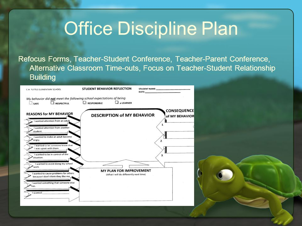Office Discipline Plan Refocus Forms, Teacher-Student Conference, Teacher-Parent Conference, Alternative Classroom Time-outs, Focus on Teacher-Student Relationship Building