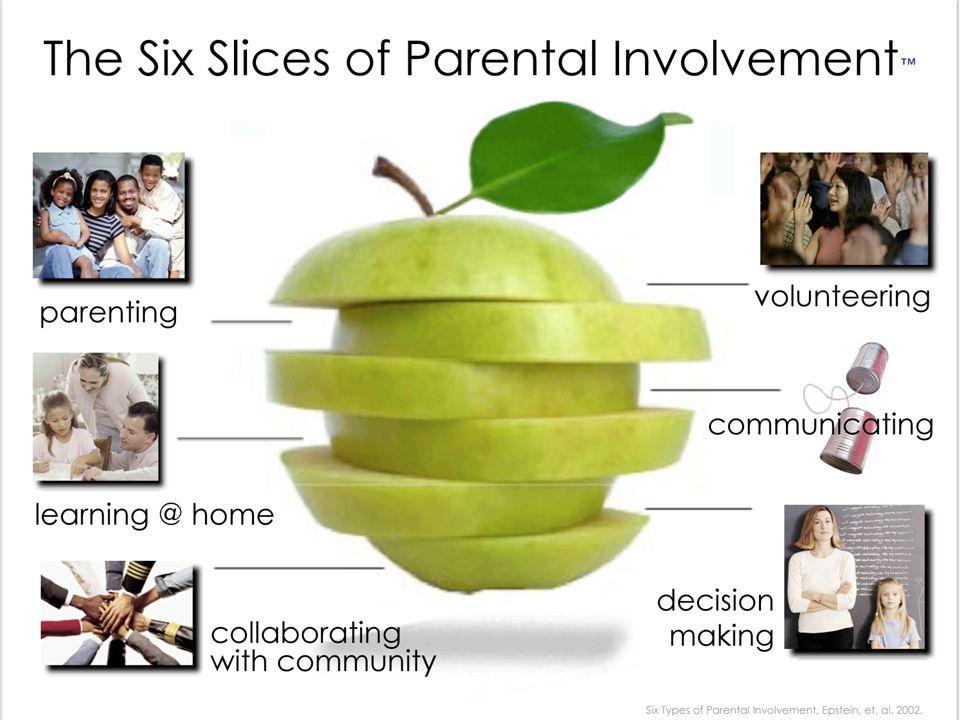Six Types of Parental Involvement, Epstein, et. al. 2002.