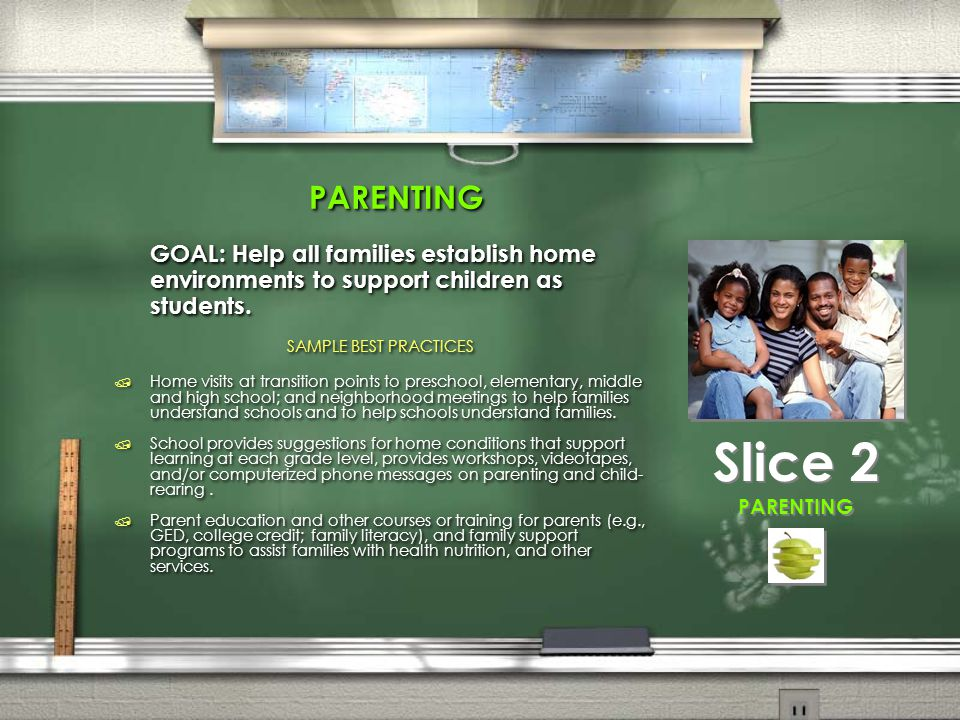 PARENTING GOAL: Help all families establish home environments to support children as students. SAMPLE BEST PRACTICES / Home visits at transition point