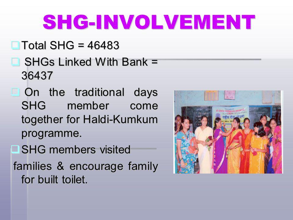 SHG-INVOLVEMENT  Total SHG = 46483  SHGs Linked With Bank = 36437  On the traditional days SHG member come together for Haldi-Kumkum programme.
