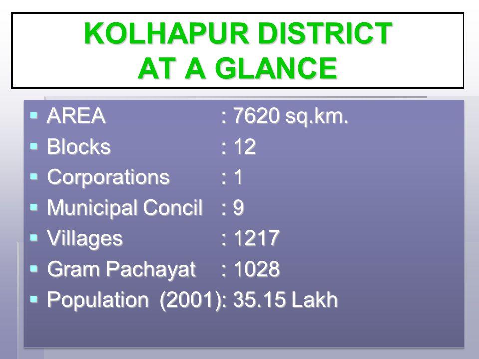 KOLHAPUR DISTRICT AT A GLANCE  AREA: 7620 sq.km.