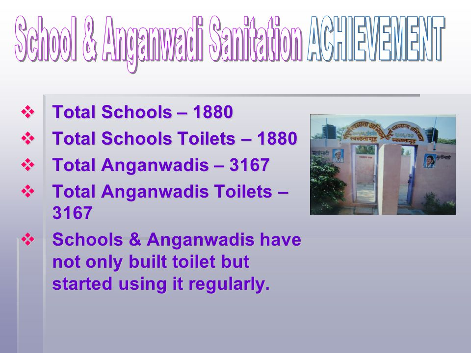  Total Schools – 1880  Total Schools Toilets – 1880  Total Anganwadis – 3167  Total Anganwadis Toilets – 3167  Schools & Anganwadis have not only