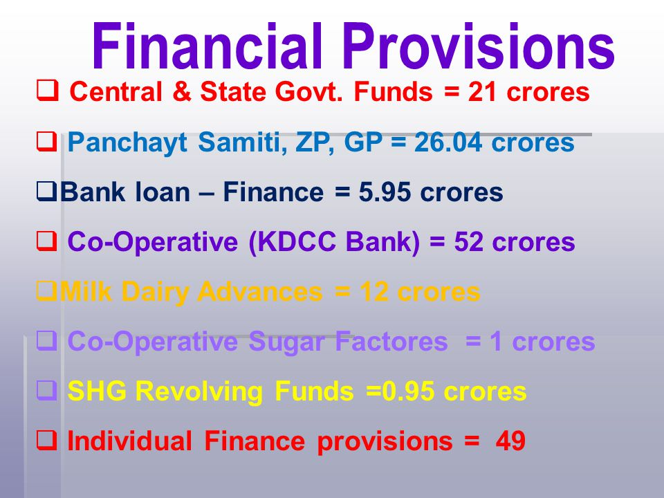  Central & State Govt. Funds = 21 crores  Panchayt Samiti, ZP, GP = 26.04 crores  Bank loan – Finance = 5.95 crores  Co-Operative (KDCC Bank) = 52
