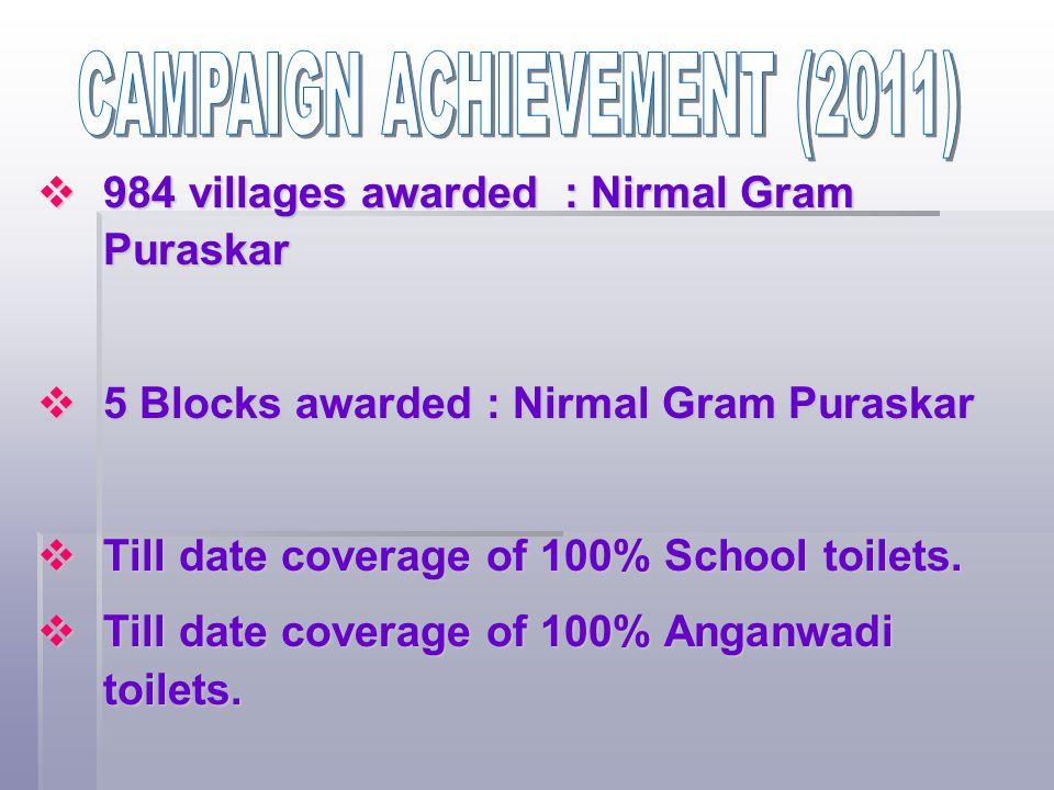  984 villages awarded : Nirmal Gram Puraskar  5 Blocks awarded : Nirmal Gram Puraskar  Till date coverage of 100% School toilets.