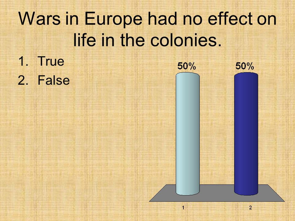 Wars in Europe had no effect on life in the colonies. 1.True 2.False