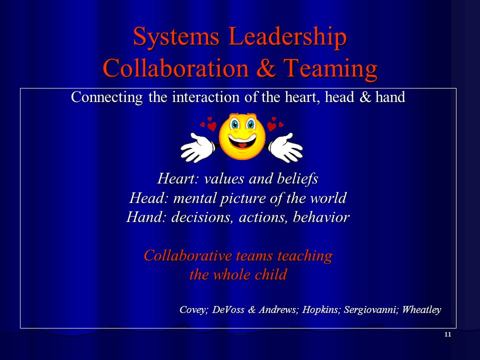 11 Systems Leadership Collaboration & Teaming Connecting the interaction of the heart, head & hand Heart: values and beliefs Head: mental picture of the world Hand: decisions, actions, behavior Collaborative teams teaching the whole child Covey; DeVoss & Andrews; Hopkins; Sergiovanni; Wheatley Covey; DeVoss & Andrews; Hopkins; Sergiovanni; Wheatley