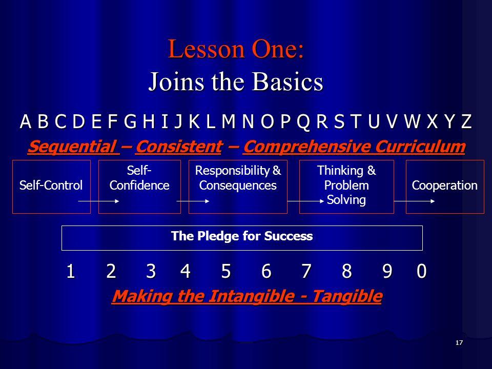 17 Lesson One: Joins the Basics A B C D E F G H I J K L M N O P Q R S T U V W X Y Z Sequential – Consistent – Comprehensive Curriculum 1 2 3 4 5 6 7 8