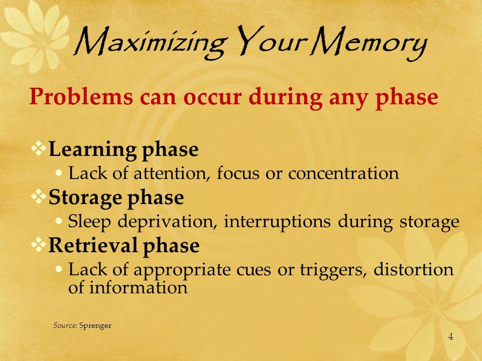 Maximizing Your Memory 3.Long Term Memory Explicit Memory  Memory explicitly stored and saved, i.e.