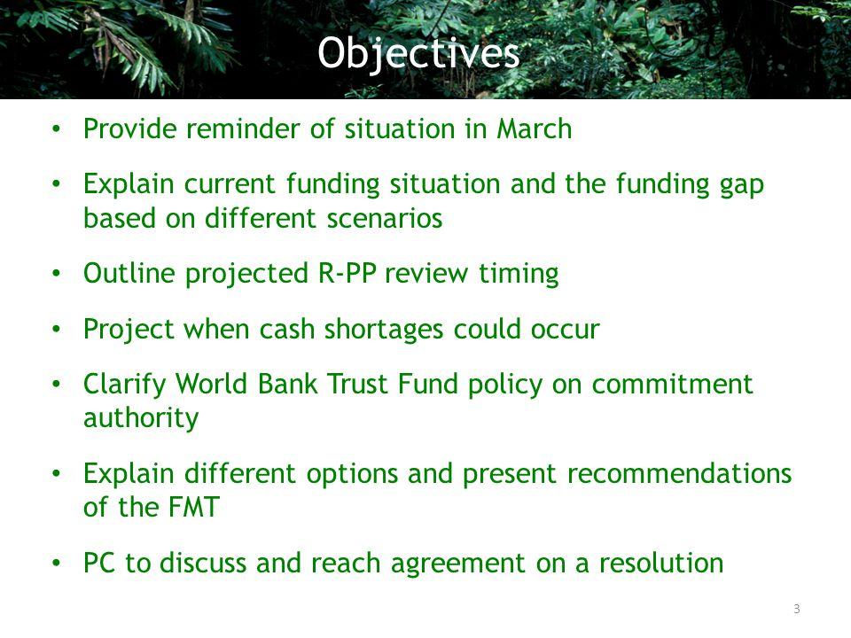 Funding Gap March 2009 4