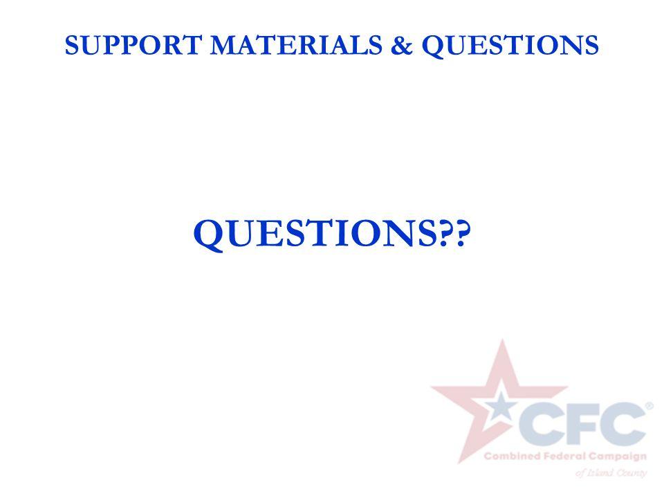 SUPPORT MATERIALS & QUESTIONS QUESTIONS