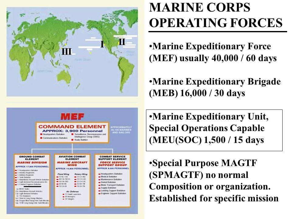 III II I Marine Expeditionary Force (MEF) usually 40,000 / 60 days Marine Expeditionary Brigade (MEB) 16,000 / 30 days Marine Expeditionary Unit, Spec