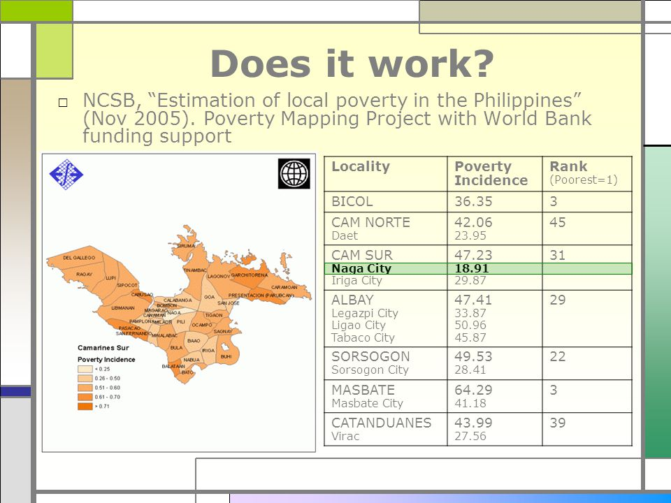 Does it work. □ NCSB, Estimation of local poverty in the Philippines (Nov 2005).