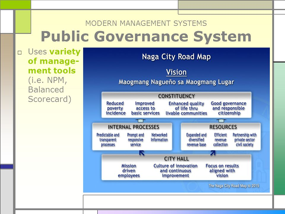 MODERN MANAGEMENT SYSTEMS Public Governance System □ Uses variety of manage- ment tools (i.e.
