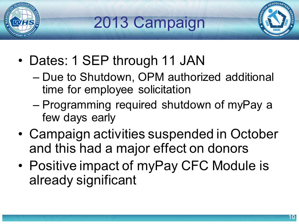 10 2013 Campaign Dates: 1 SEP through 11 JAN –Due to Shutdown, OPM authorized additional time for employee solicitation –Programming required shutdown of myPay a few days early Campaign activities suspended in October and this had a major effect on donors Positive impact of myPay CFC Module is already significant