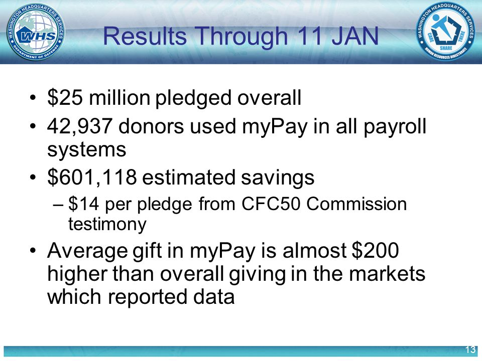13 Results Through 11 JAN $25 million pledged overall 42,937 donors used myPay in all payroll systems $601,118 estimated savings –$14 per pledge from CFC50 Commission testimony Average gift in myPay is almost $200 higher than overall giving in the markets which reported data
