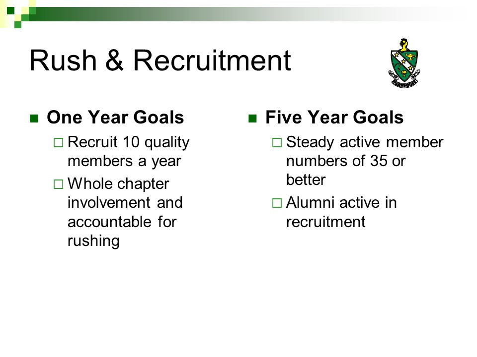 Rush & Recruitment One Year Goals  Recruit 10 quality members a year  Whole chapter involvement and accountable for rushing Five Year Goals  Steady active member numbers of 35 or better  Alumni active in recruitment