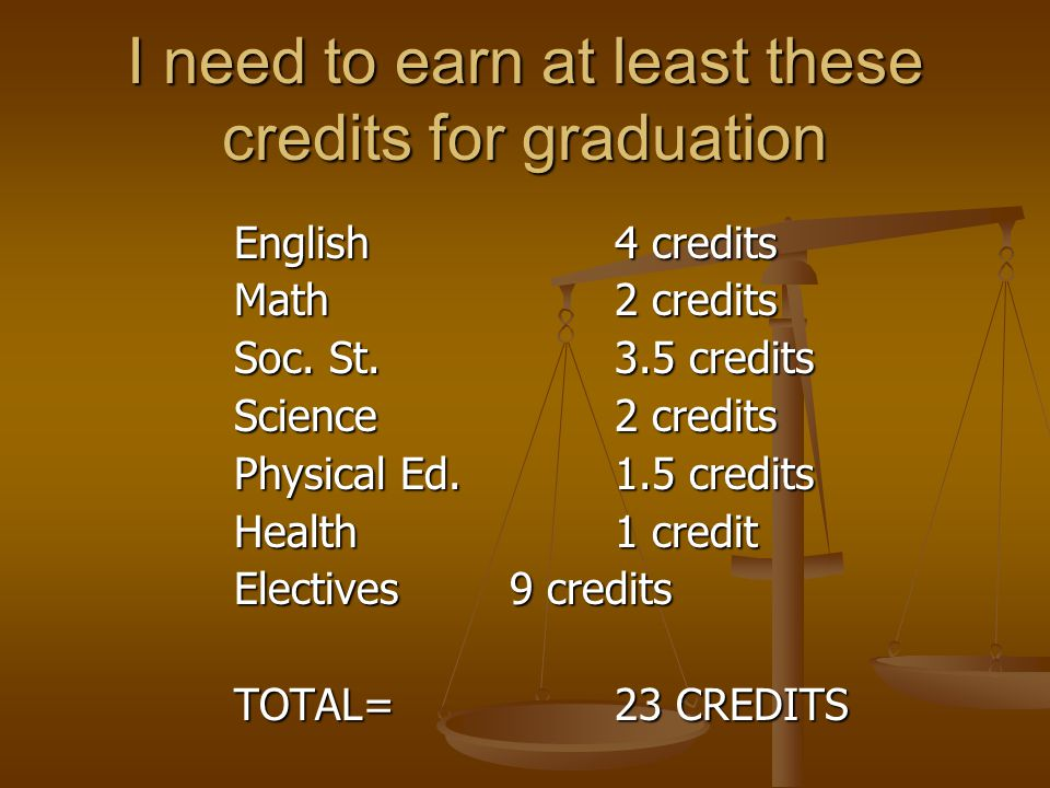 I need to earn at least these credits for graduation English4 credits Math2 credits Soc.