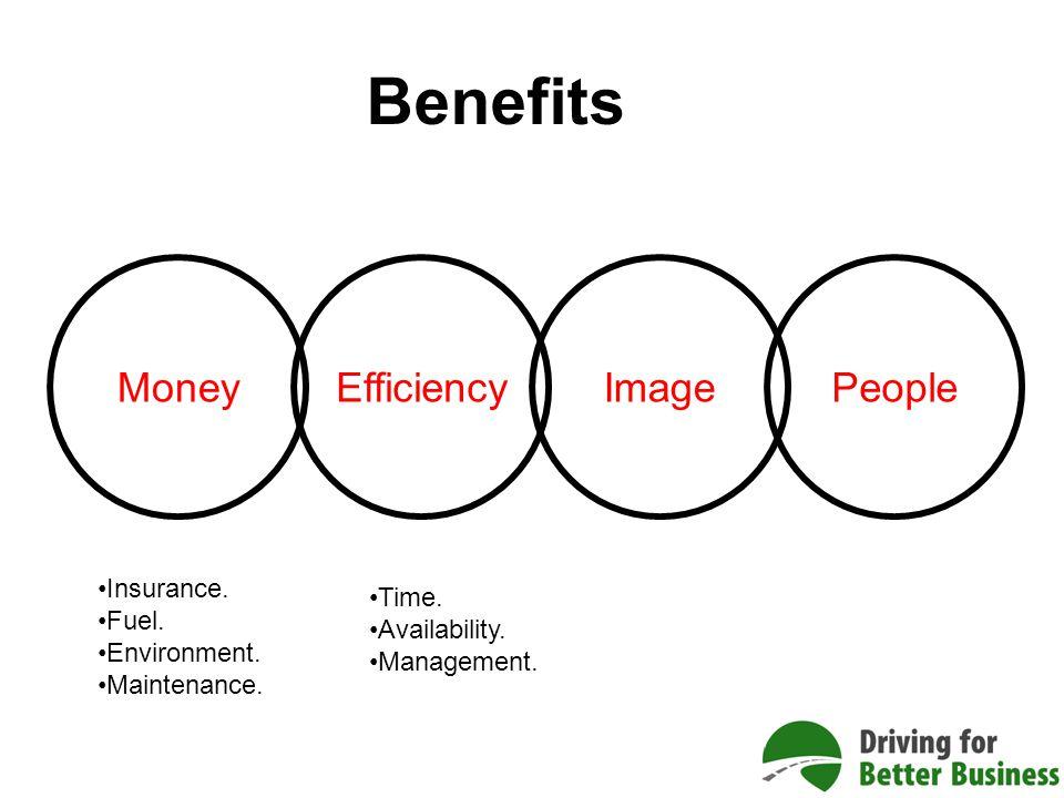 EfficiencyMoneyImagePeople Benefits Insurance. Fuel.