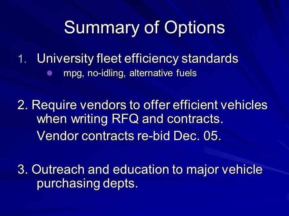 Summary of Options 1.