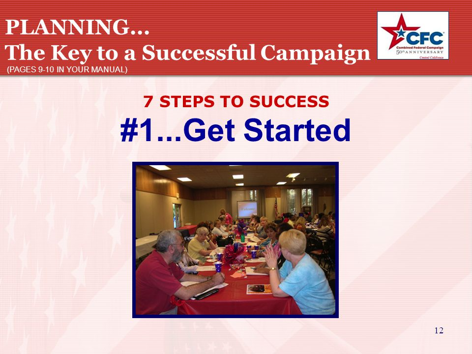 12 PLANNING... The Key to a Successful Campaign (PAGES 9-10 IN YOUR MANUAL) 7 STEPS TO SUCCESS #1...Get Started