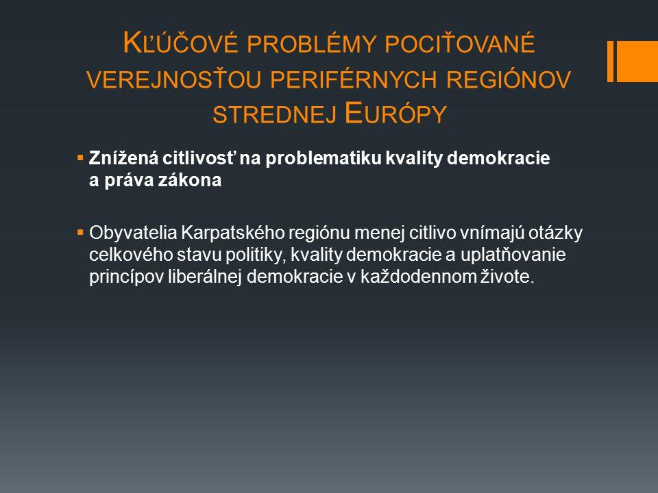 K ĽÚČOVÉ PROBLÉMY POCIŤOVANÉ VEREJNOSŤOU PERIFÉRNYCH REGIÓNOV STREDNEJ E URÓPY  Znížená citlivosť na problematiku kvality demokracie a práva zákona  Obyvatelia Karpatského regiónu menej citlivo vnímajú otázky celkového stavu politiky, kvality demokracie a uplatňovanie princípov liberálnej demokracie v každodennom živote.