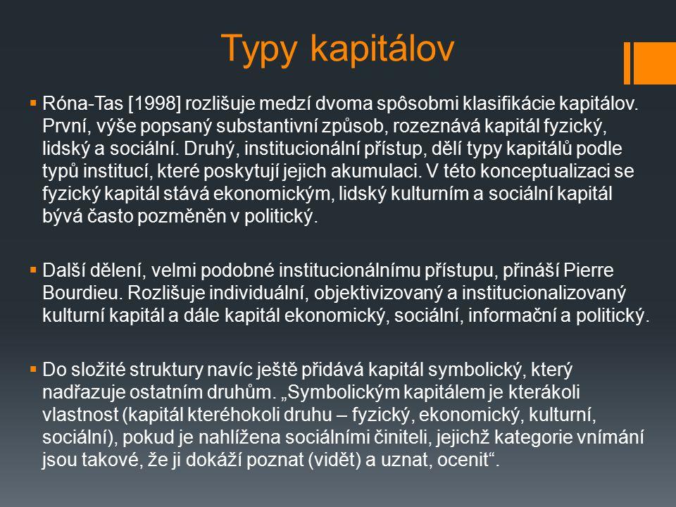 Typy kapitálov  Róna-Tas [1998] rozlišuje medzí dvoma spôsobmi klasifikácie kapitálov. První, výše popsaný substantivní způsob, rozeznává kapitál fyz