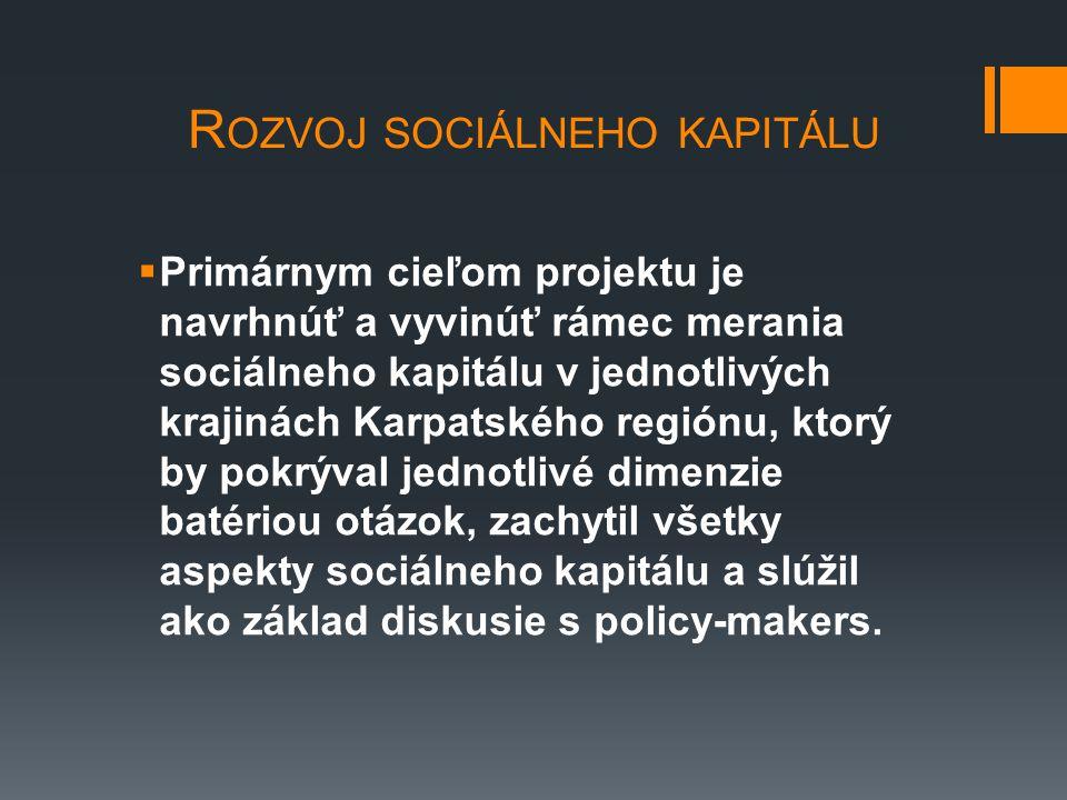 R OZVOJ SOCIÁLNEHO KAPITÁLU  Primárnym cieľom projektu je navrhnúť a vyvinúť rámec merania sociálneho kapitálu v jednotlivých krajinách Karpatského regiónu, ktorý by pokrýval jednotlivé dimenzie batériou otázok, zachytil všetky aspekty sociálneho kapitálu a slúžil ako základ diskusie s policy-makers.