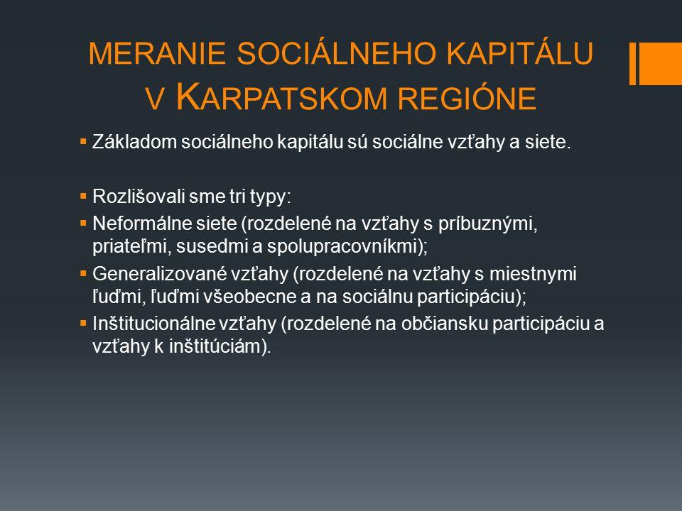 MERANIE SOCIÁLNEHO KAPITÁLU V K ARPATSKOM REGIÓNE  Základom sociálneho kapitálu sú sociálne vzťahy a siete.  Rozlišovali sme tri typy:  Neformálne
