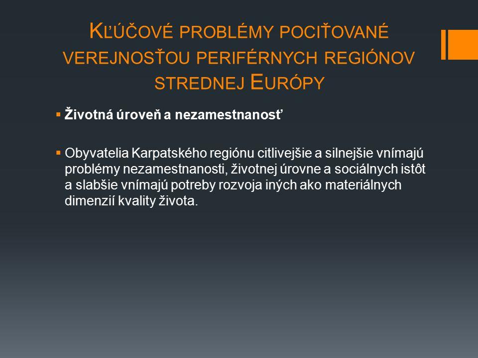 K ĽÚČOVÉ PROBLÉMY POCIŤOVANÉ VEREJNOSŤOU PERIFÉRNYCH REGIÓNOV STREDNEJ E URÓPY  Životná úroveň a nezamestnanosť  Obyvatelia Karpatského regiónu citlivejšie a silnejšie vnímajú problémy nezamestnanosti, životnej úrovne a sociálnych istôt a slabšie vnímajú potreby rozvoja iných ako materiálnych dimenzií kvality života.