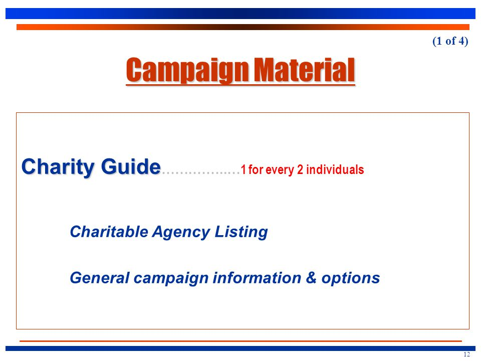 Campaign Material Charity Guide Charity Guide …….……..… 1 for every 2 individuals Charitable Agency Listing General campaign information & options 12 (1 of 4)