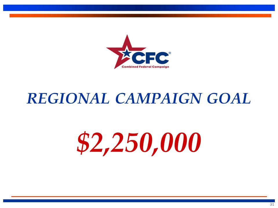 REGIONAL CAMPAIGN GOAL $2,250,000 31