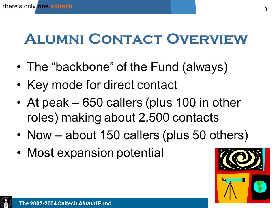 The 2003-2004 Caltech Alumni Fund 4 Alumni Contact Method* Three-Year Comparison (October 1 – June 30) FY2001-02 figures are estimates from full year figures.
