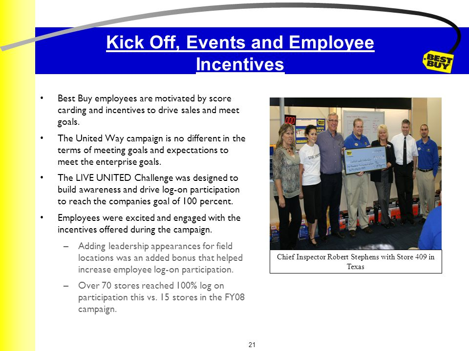 21 Kick Off, Events and Employee Incentives Best Buy employees are motivated by score carding and incentives to drive sales and meet goals.