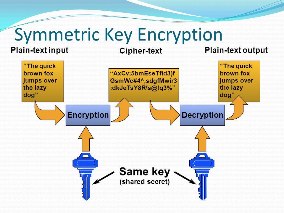 Encryption The quick brown fox jumps over the lazy dog AxCv;5bmEseTfid3)f GsmWe#4^,sdgfMwir3 :dkJeTsY8R\s@!q3% The quick brown fox jumps over the lazy dog Decryption Plain-text inputPlain-text output Cipher-text Same key (shared secret) Symmetric Key Encryption