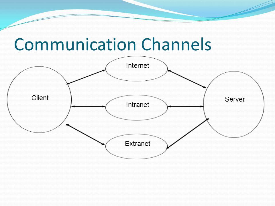 Server Client Intranet Internet Extranet Communication Channels