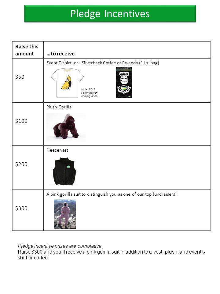 Pledge Incentives Raise this amount…to receive $50 Event T-shirt -or- Silverback Coffee of Rwanda (1 lb. bag) $100 Plush Gorilla $200 Fleece vest $300