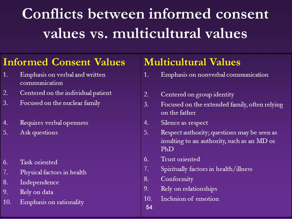 54 Conflicts between informed consent values vs.