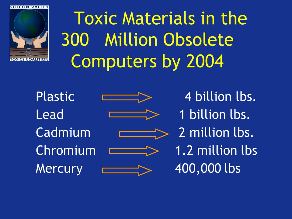 Health Concerns and Electronics Products It is estimated that 70% of the heavy metals found in landfills (including mercury and cadmium) come from discarded electronic products