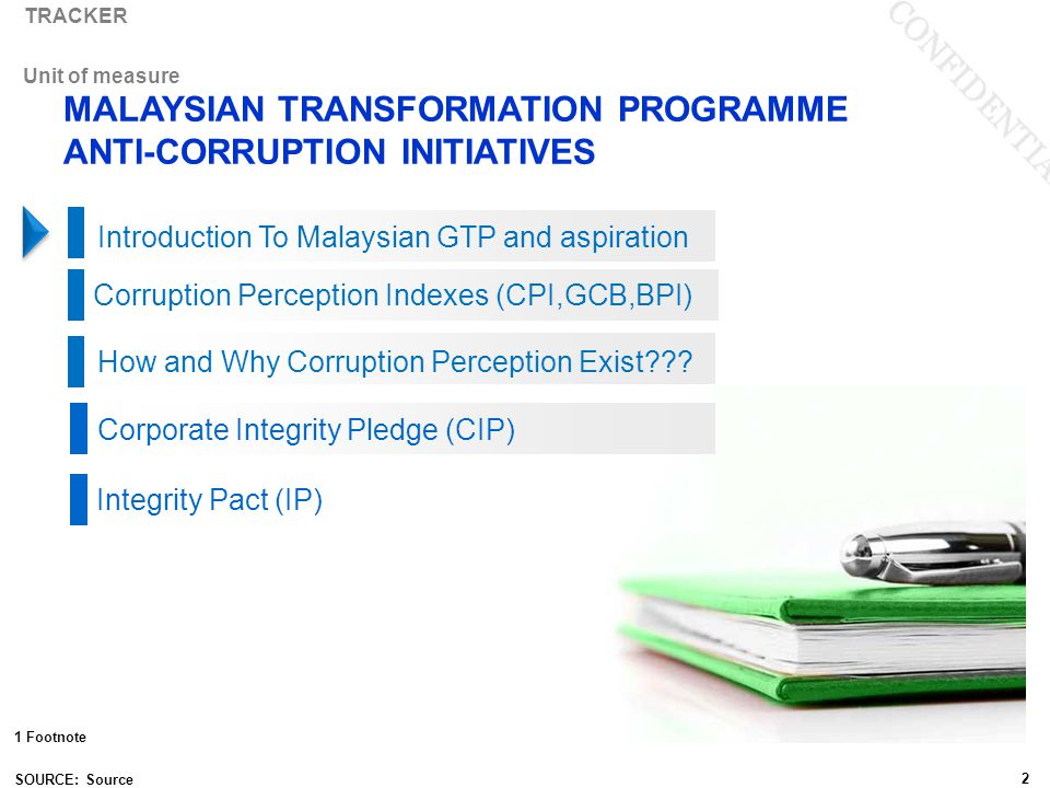 Corporate Integrity Pledge: proposed governance mechanism Principles published on Bursa/ SC / CCM/ IIM website Companies that sign on listed on Bursa website Agreements signed and accounted for under GTP/ ETP and published on PEMANDU website