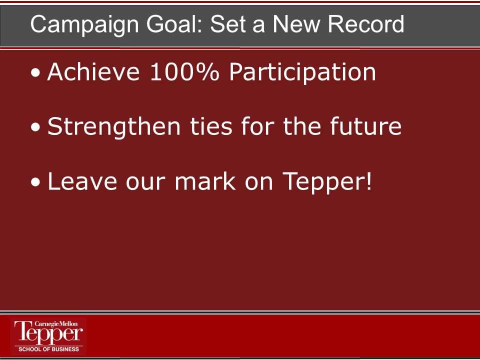 Campaign Goal: Set a New Record Achieve 100% Participation Strengthen ties for the future Leave our mark on Tepper!