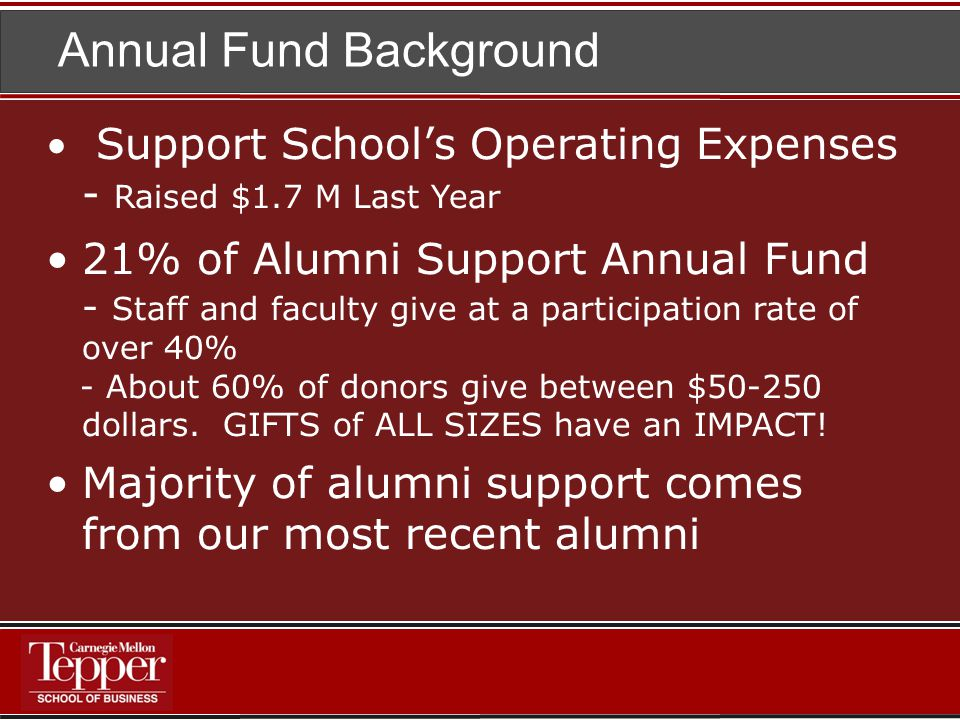 Annual Fund Background Support School's Operating Expenses - Raised $1.7 M Last Year 21% of Alumni Support Annual Fund - Staff and faculty give at a participation rate of over 40% - About 60% of donors give between $50-250 dollars.