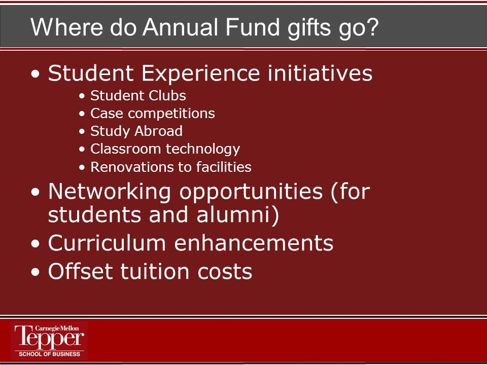 Where do Annual Fund gifts go.