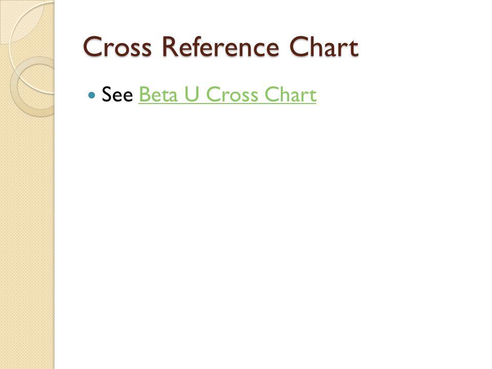 Cross Reference Chart See Beta U Cross ChartBeta U Cross Chart