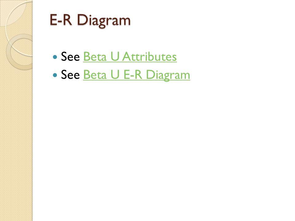 E-R Diagram See Beta U AttributesBeta U Attributes See Beta U E-R DiagramBeta U E-R Diagram